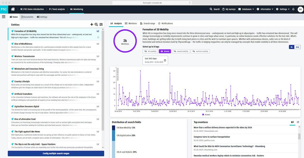 Datengestütztes Scouting & Monitoring